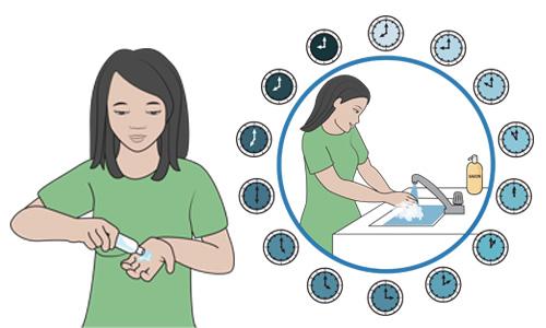 Coronavirus - Les gestes simples FALC